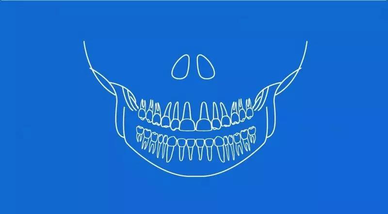 矫正牙齿之前,要看你有没有资格哟